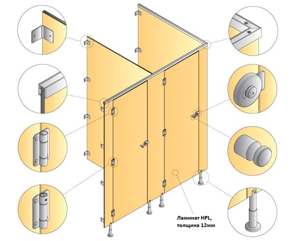 схема сборки сантехнической перегородки